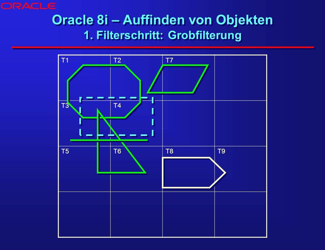 Oracle 8i – Auffinden von Objekten 1. Filterschritt: Grobfilterung