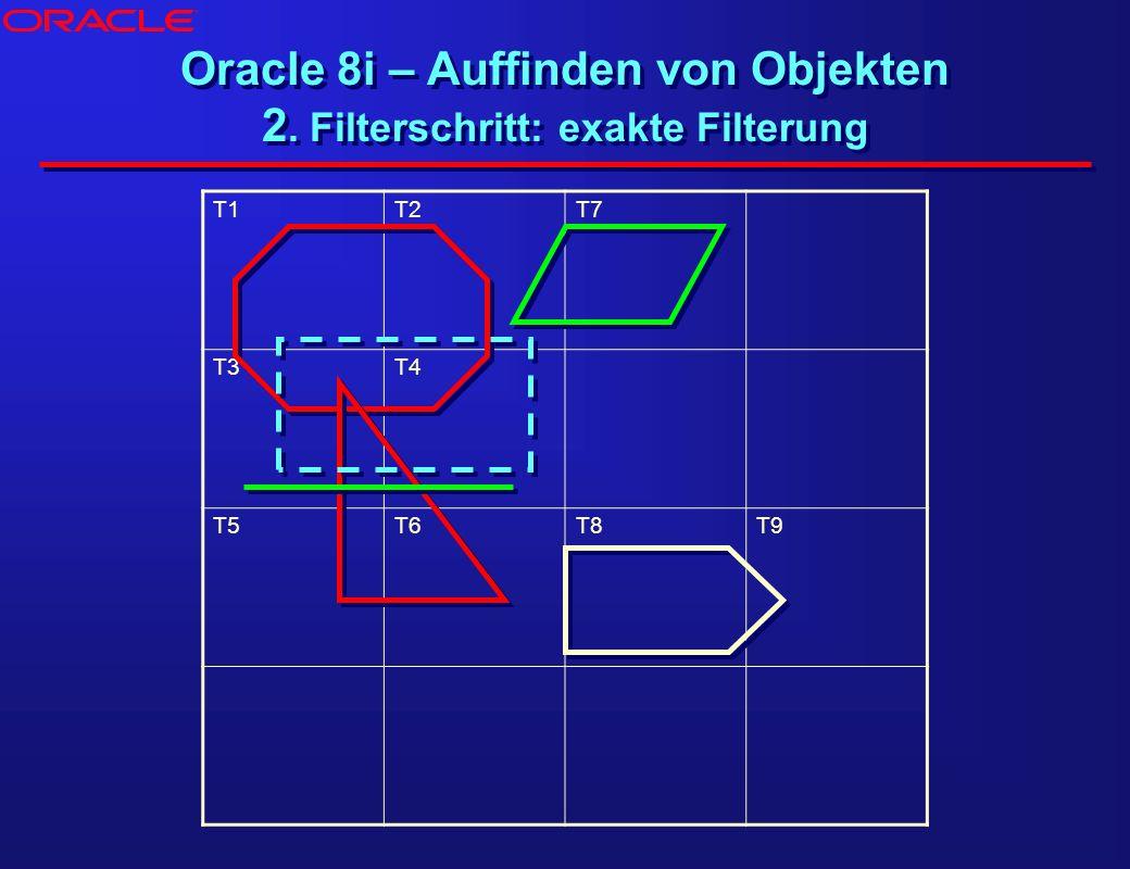 Oracle 8i – Auffinden von Objekten 2. Filterschritt: exakte Filterung