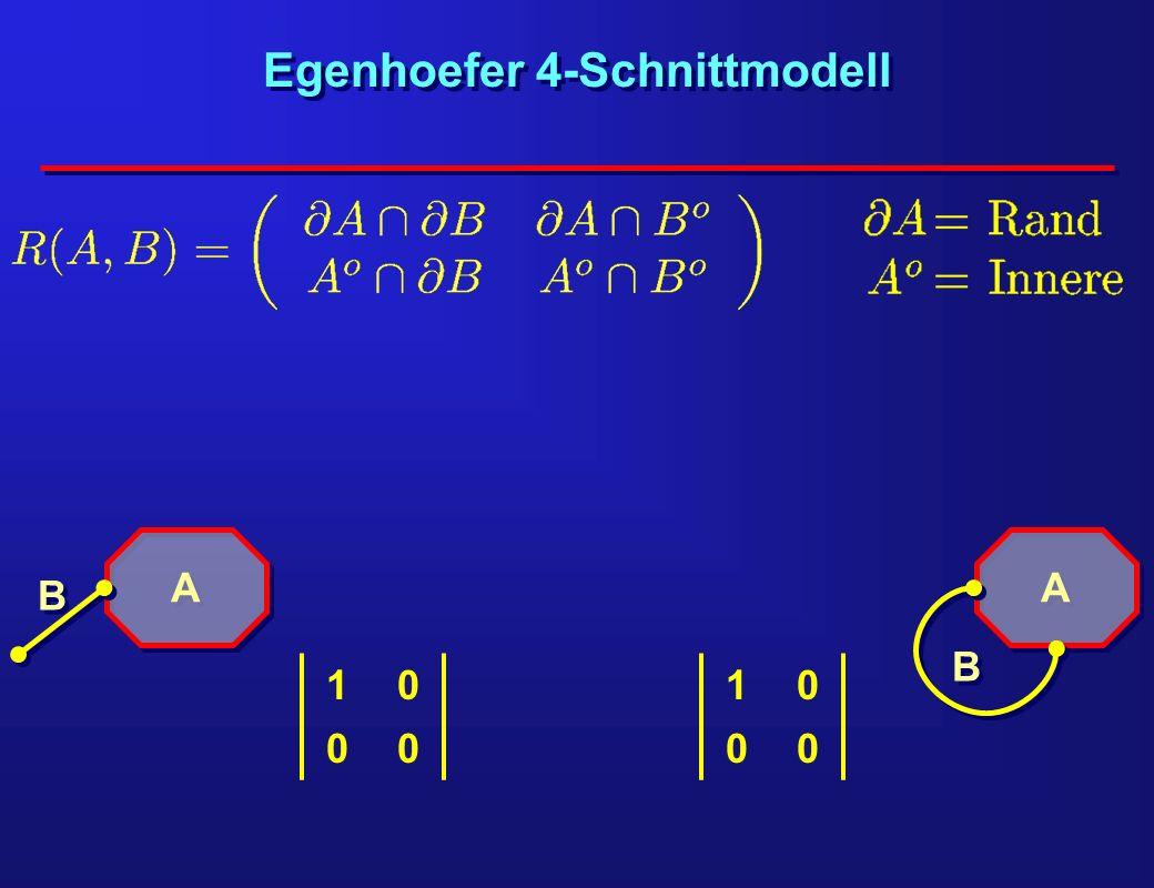 Egenhoefer 4-Schnittmodell