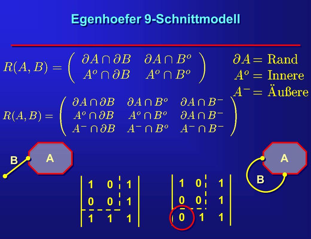 Egenhoefer 9-Schnittmodell