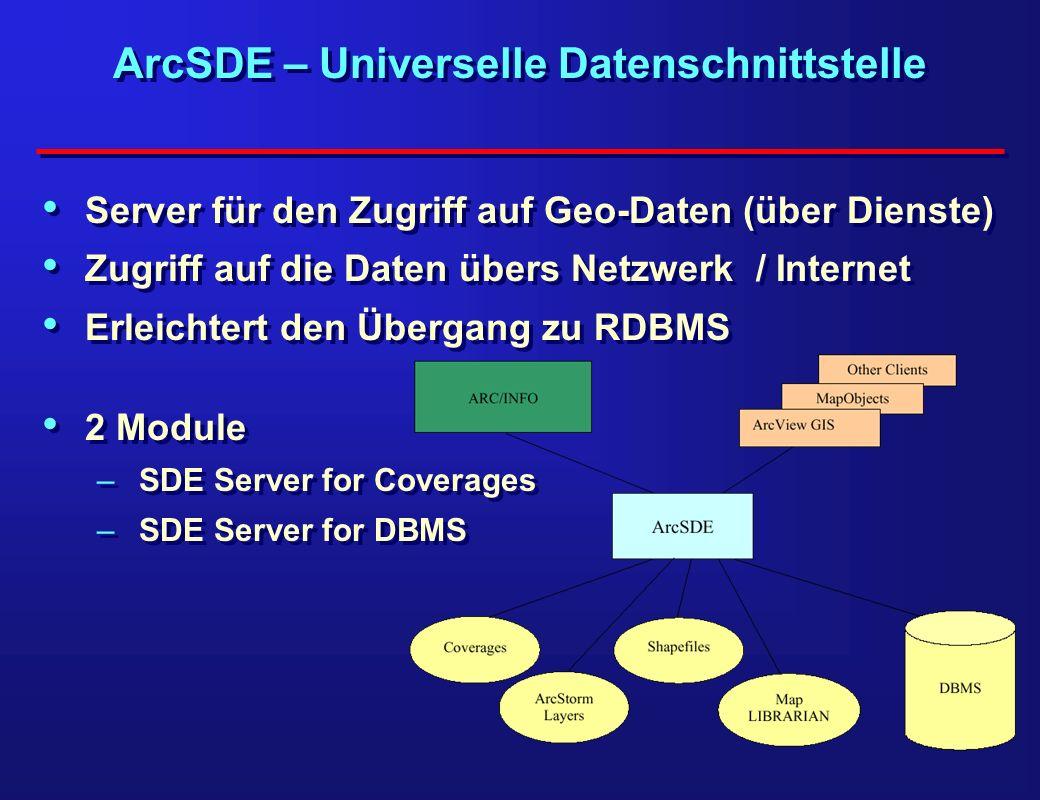 ArcSDE – Universelle Datenschnittstelle