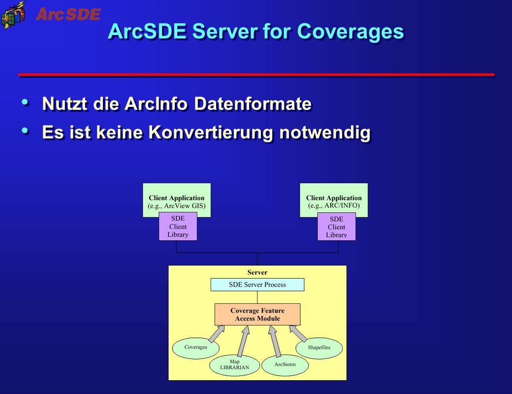 ArcSDE Server for Coverages
