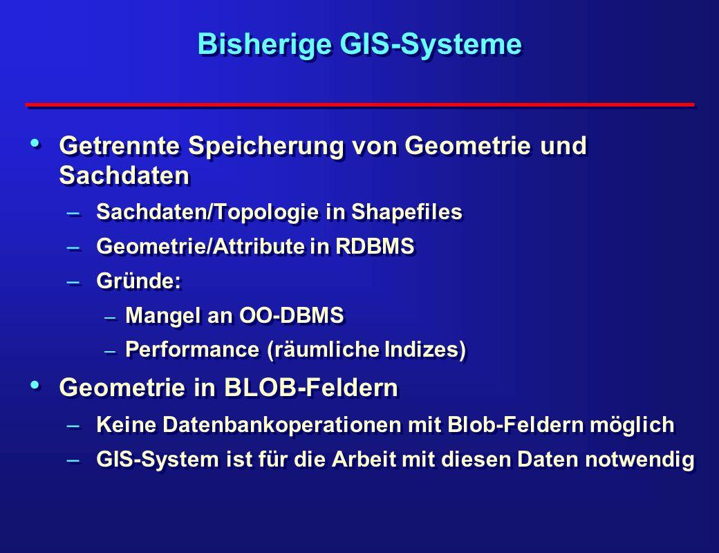 Bisherige GIS-Systeme