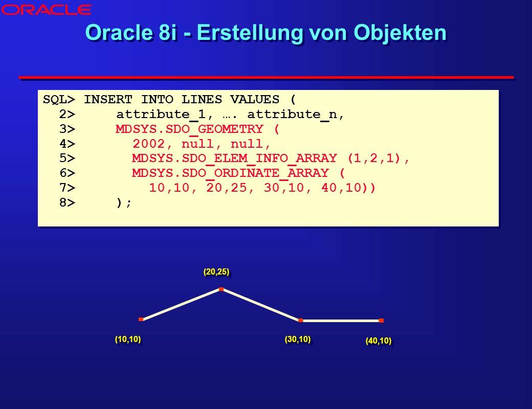 Oracle 8i - Erstellung von Objekten