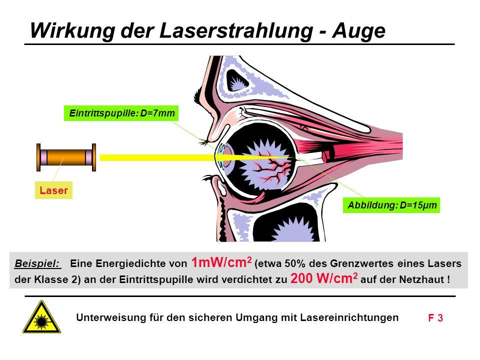 Wirkung der Laserstrahlung - Auge