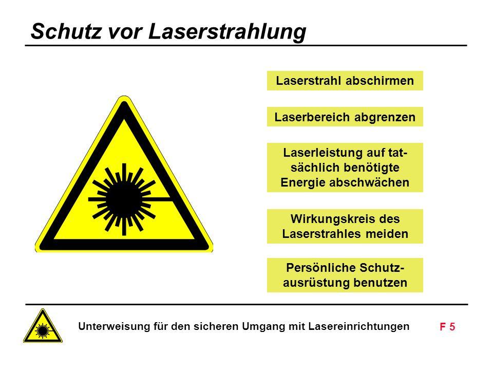 Schutz vor Laserstrahlung