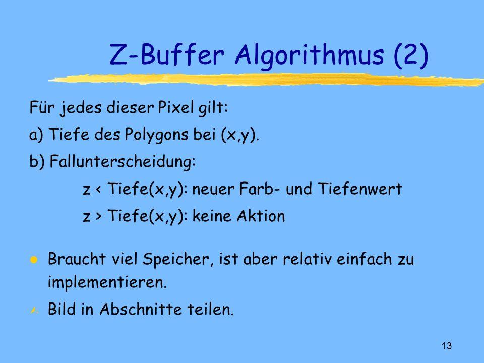 Z-Buffer Algorithmus (2)