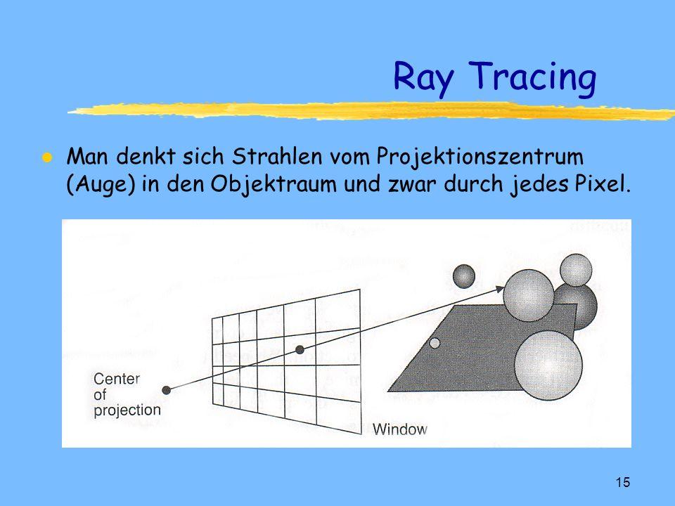 Ray Tracing Man denkt sich Strahlen vom Projektionszentrum (Auge) in den Objektraum und zwar durch jedes Pixel.