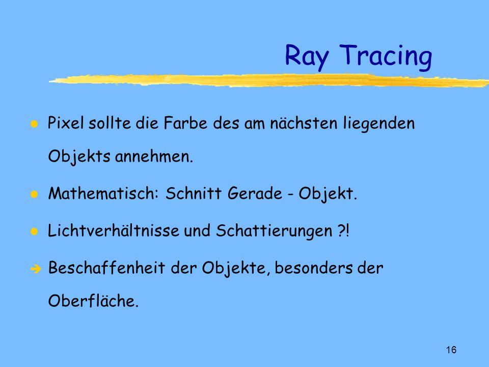 Ray Tracing Pixel sollte die Farbe des am nächsten liegenden Objekts annehmen. Mathematisch: Schnitt Gerade - Objekt.