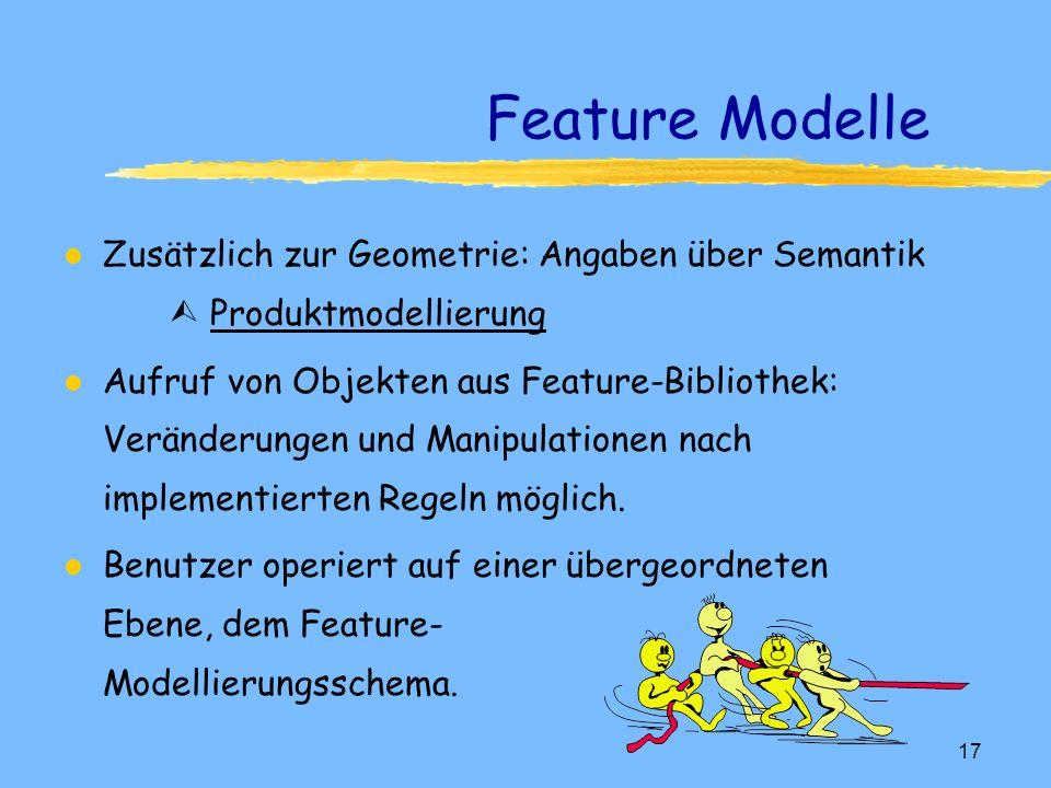 Feature Modelle Zusätzlich zur Geometrie: Angaben über Semantik  Produktmodellierung.