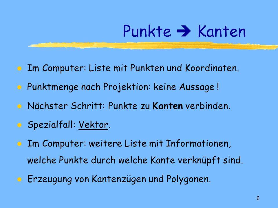 Punkte  Kanten Im Computer: Liste mit Punkten und Koordinaten.