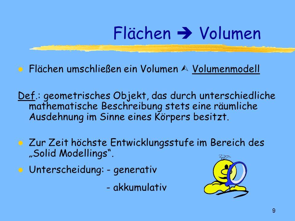 Flächen  Volumen Flächen umschließen ein Volumen  Volumenmodell