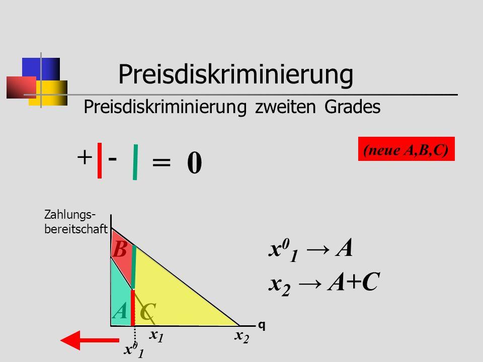 = 0 Preisdiskriminierung + - x01 → A B x2 → A+C A C