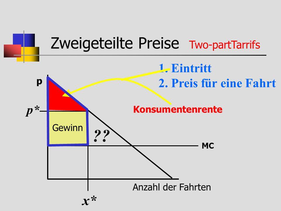 Zweigeteilte Preise Two-partTarrifs x* 1. Eintritt