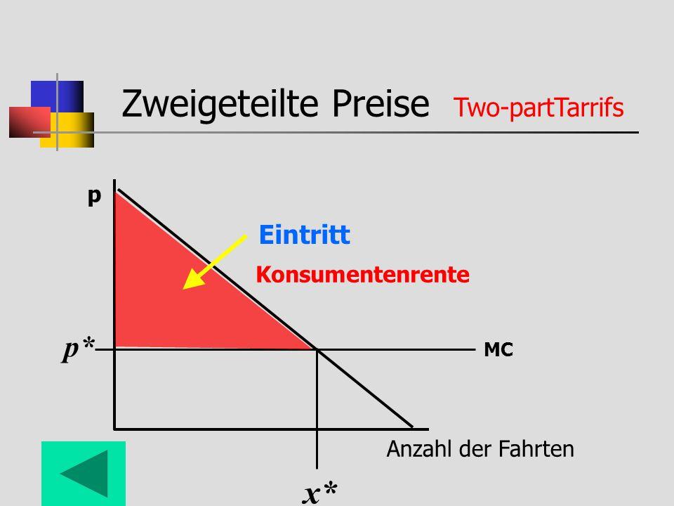 Zweigeteilte Preise Two-partTarrifs