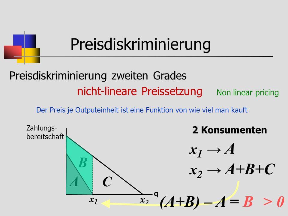 Preisdiskriminierung