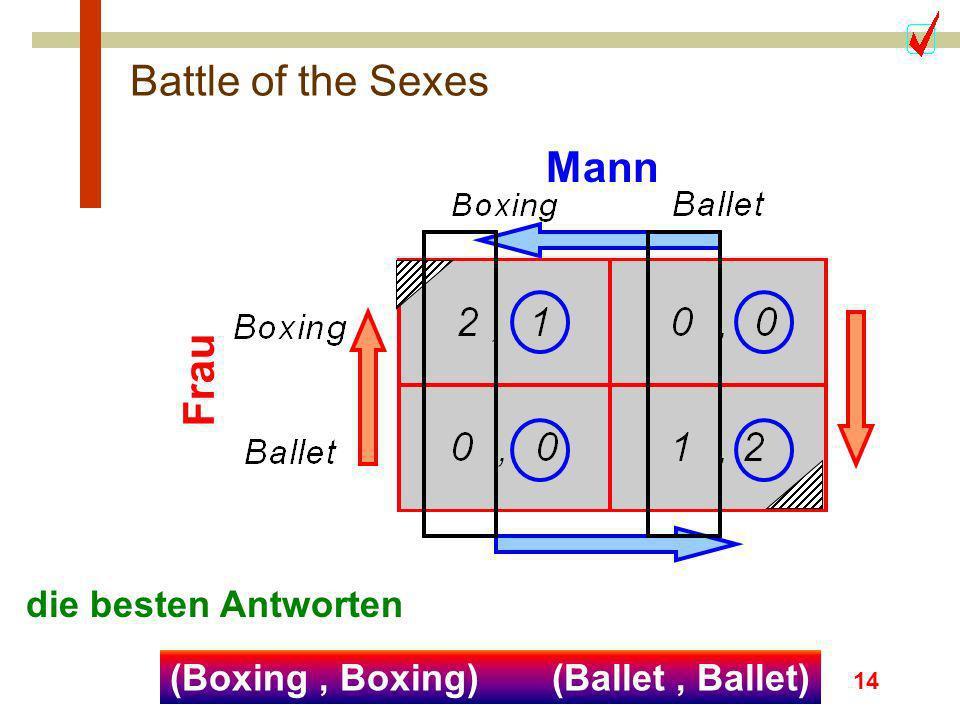 Battle of the Sexes Mann Frau die besten Antworten