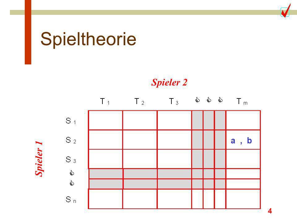 Spieltheorie Spieler 2 a , b Spieler 1