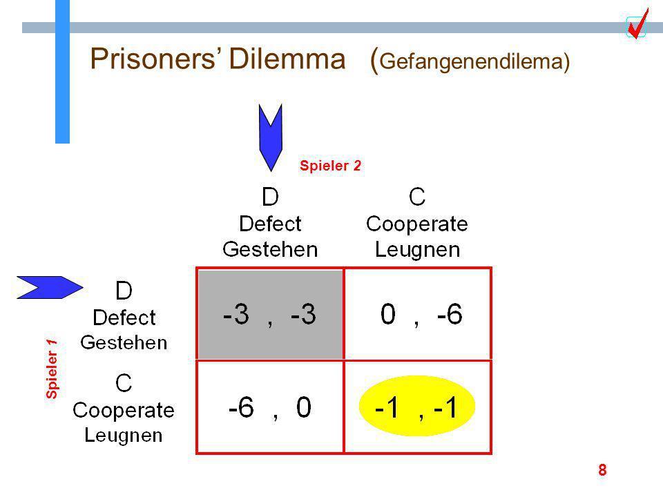 Prisoners' Dilemma (Gefangenendilema)