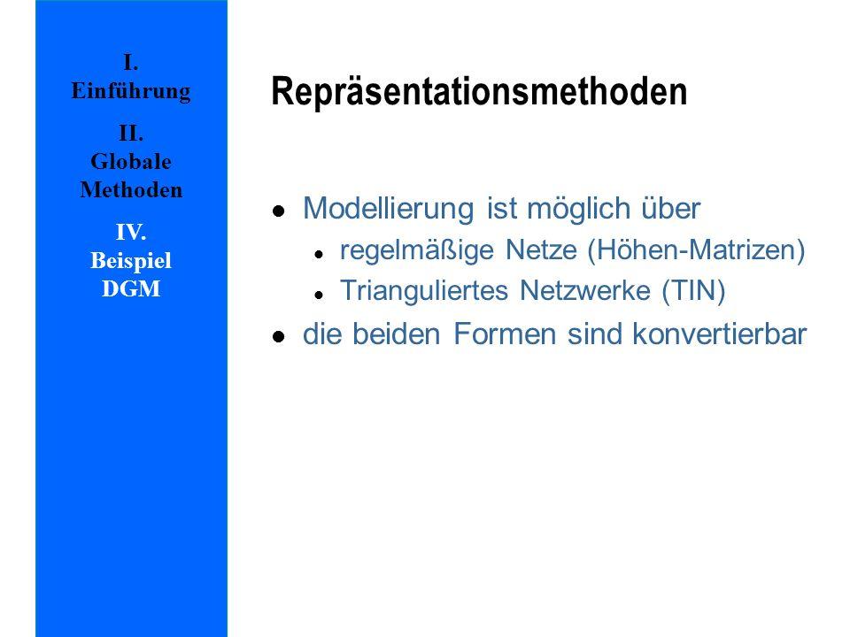 Repräsentationsmethoden