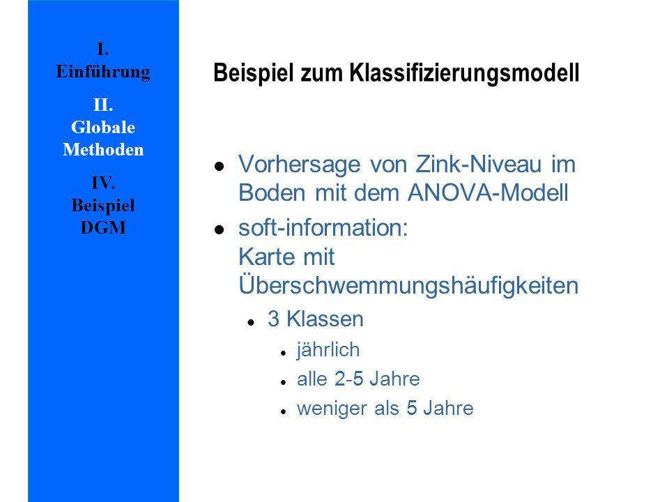 Beispiel zum Klassifizierungsmodell