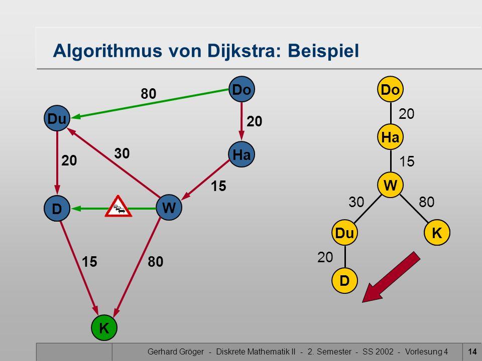 Algorithmus von Dijkstra: Beispiel