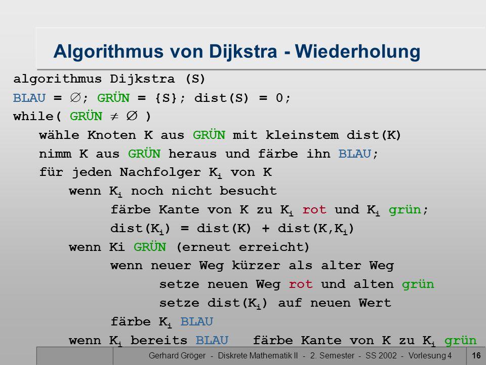 Algorithmus von Dijkstra - Wiederholung