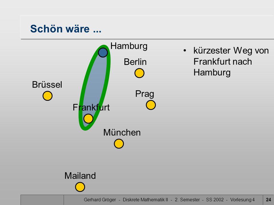 Schön wäre ... Hamburg kürzester Weg von Frankfurt nach Hamburg Berlin