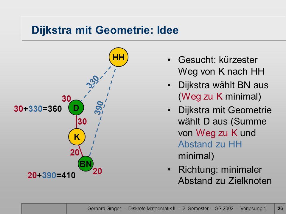 Dijkstra mit Geometrie: Idee