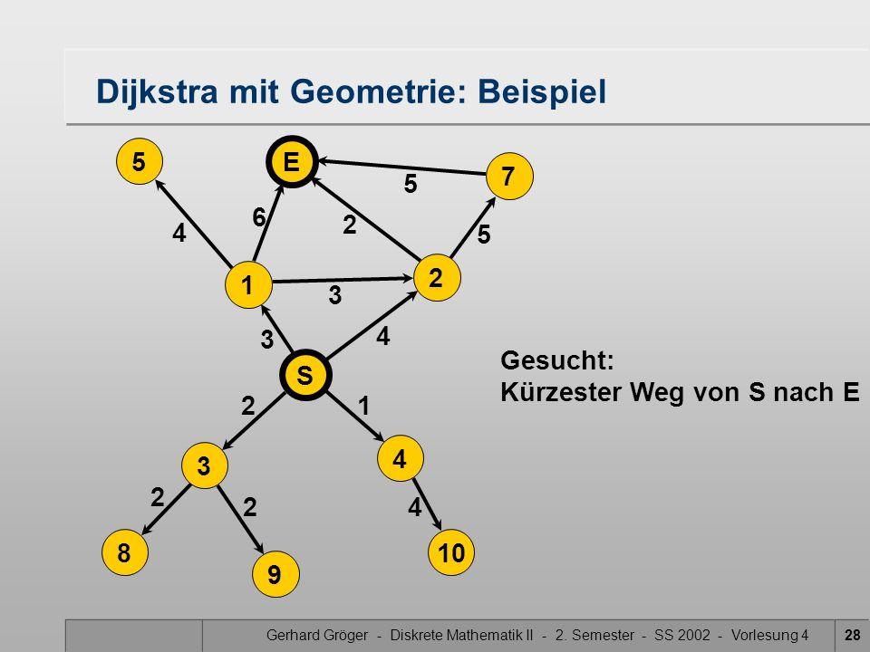Dijkstra mit Geometrie: Beispiel