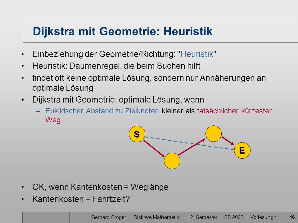 Dijkstra mit Geometrie: Heuristik