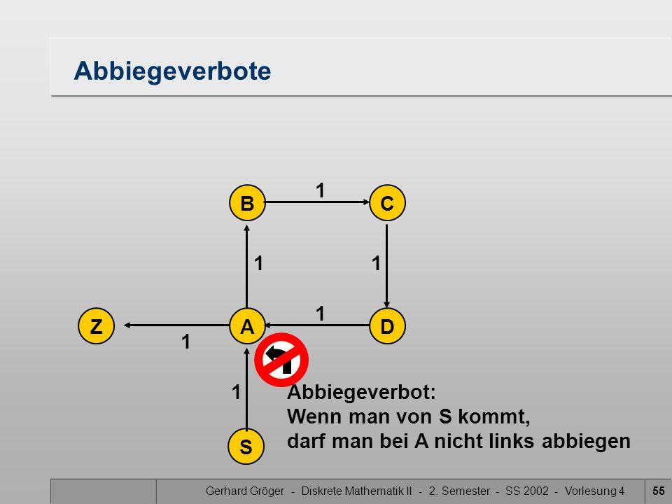 Abbiegeverbote1. B. C. 1. 1. 1. Z. A. D. 1. 1. Abbiegeverbot: Wenn man von S kommt, darf man bei A nicht links abbiegen.