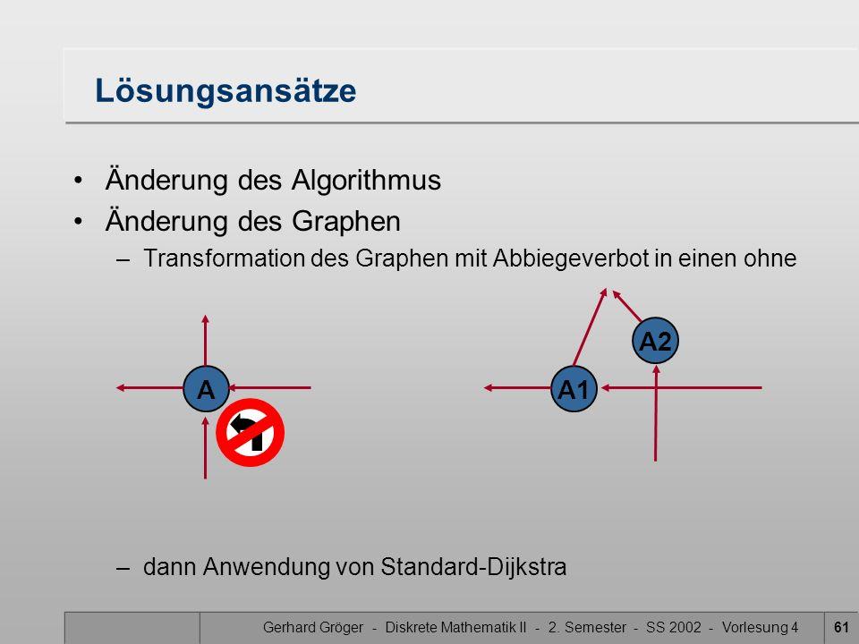 Lösungsansätze Änderung des Algorithmus Änderung des Graphen A2 A A1