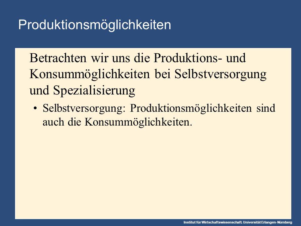 Produktionsmöglichkeiten
