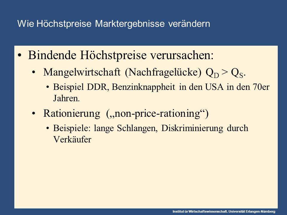 Wie Höchstpreise Marktergebnisse verändern