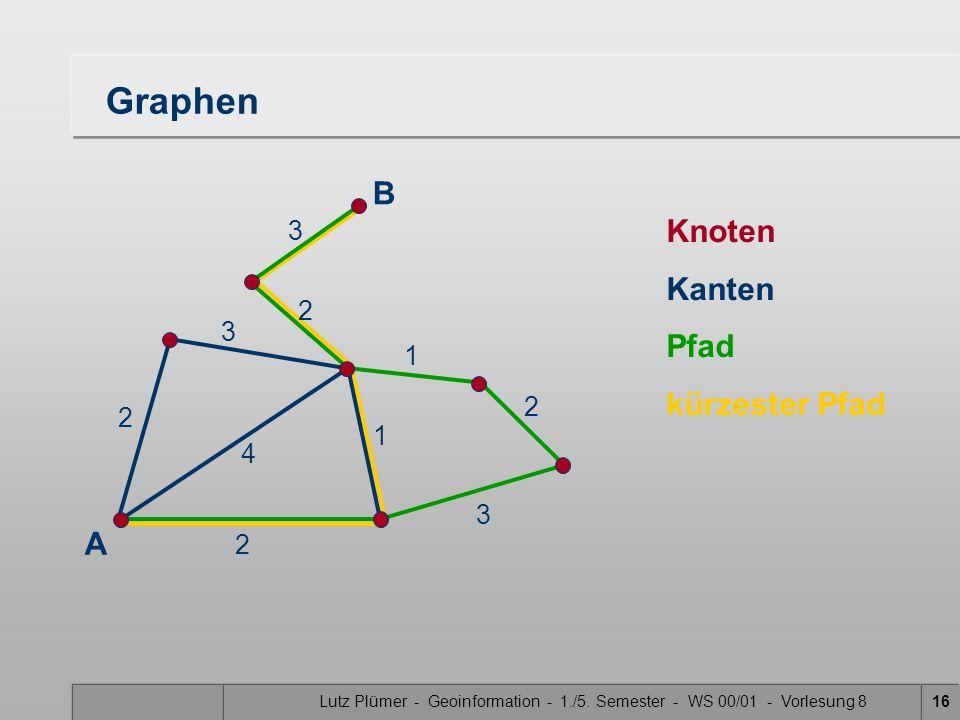 Lutz Plümer - Geoinformation - 1./5. Semester - WS 00/01 - Vorlesung 8