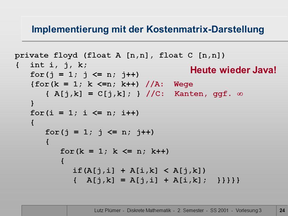 Implementierung mit der Kostenmatrix-Darstellung