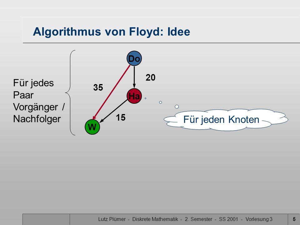Algorithmus von Floyd: Idee