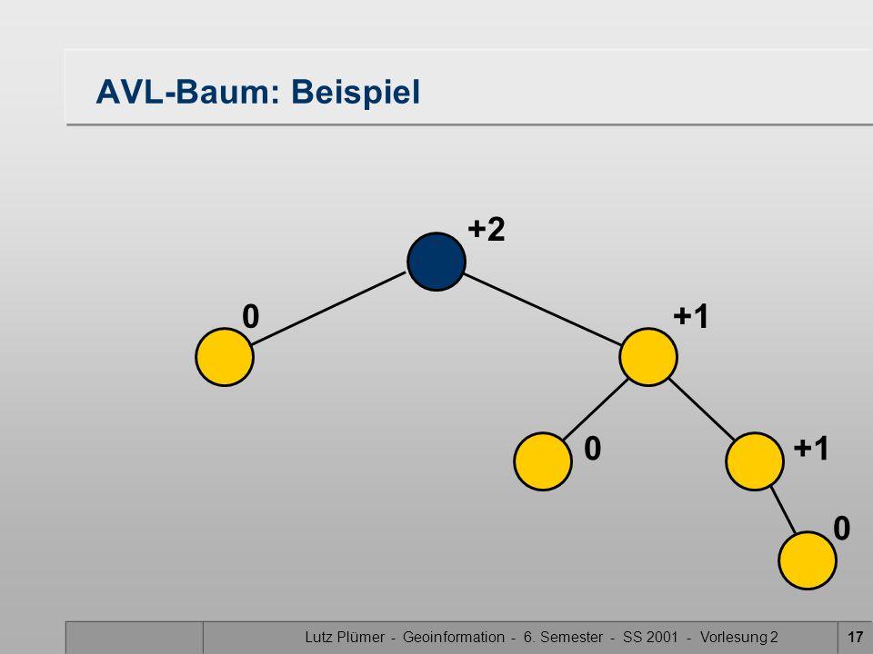 Lutz Plümer - Geoinformation - 6. Semester - SS 2001 - Vorlesung 2