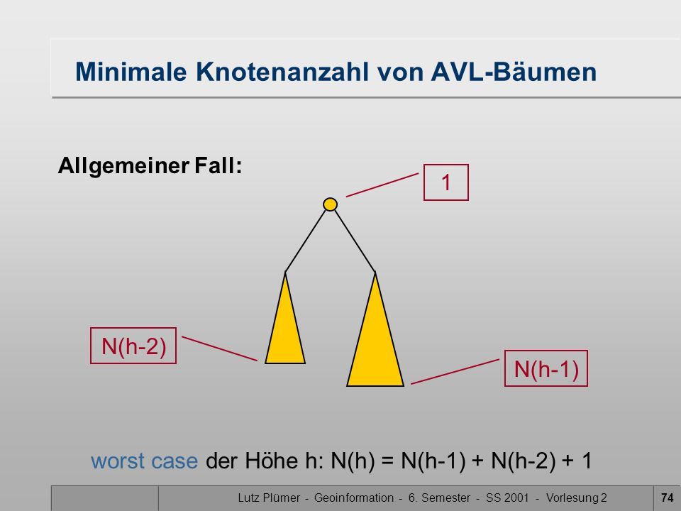 Minimale Knotenanzahl von AVL-Bäumen