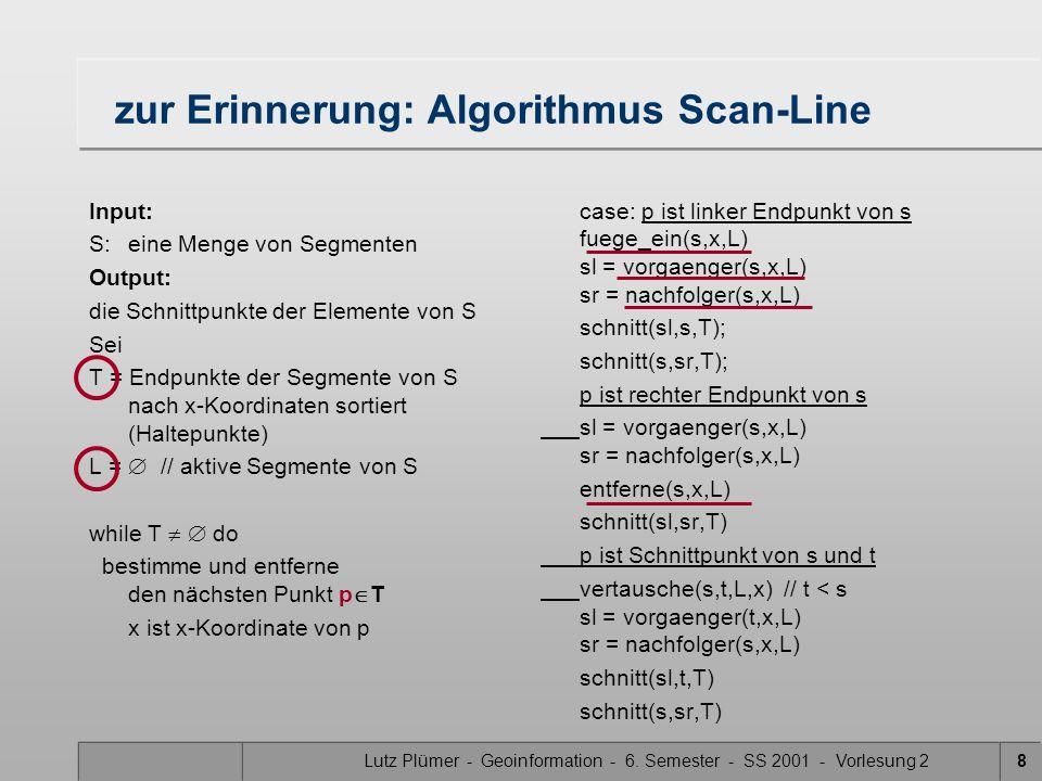 zur Erinnerung: Algorithmus Scan-Line