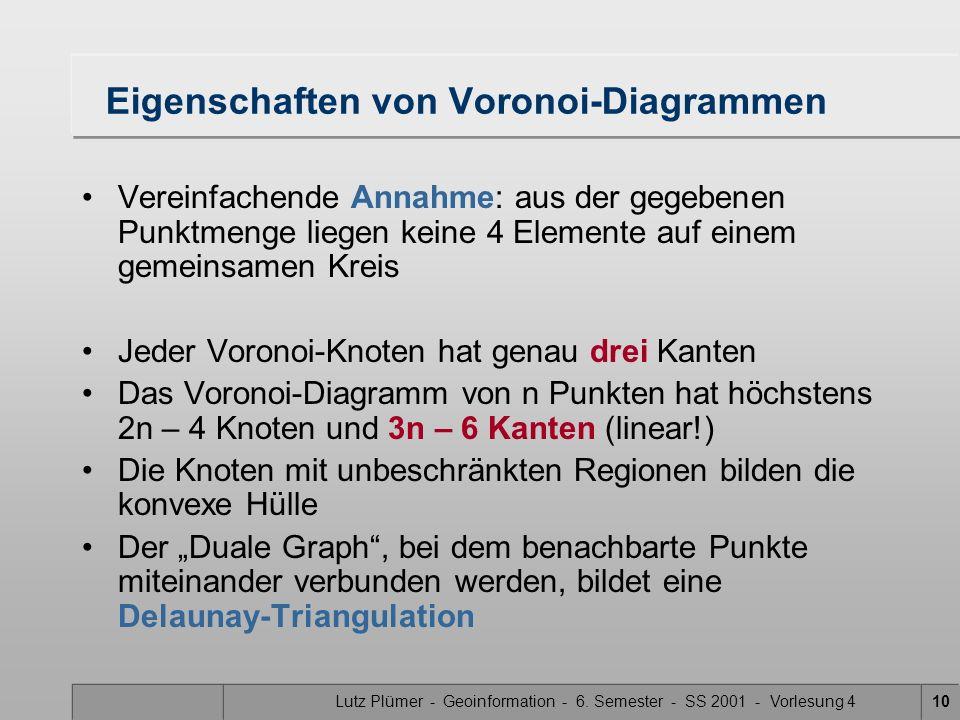 Eigenschaften von Voronoi-Diagrammen