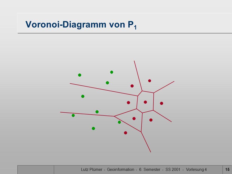 Voronoi-Diagramm von P1