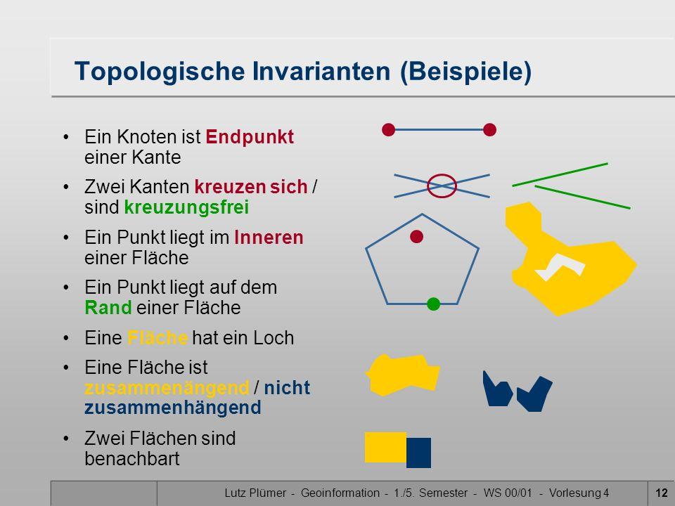 Topologische Invarianten (Beispiele)
