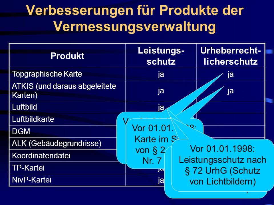 Verbesserungen für Produkte der Vermessungsverwaltung