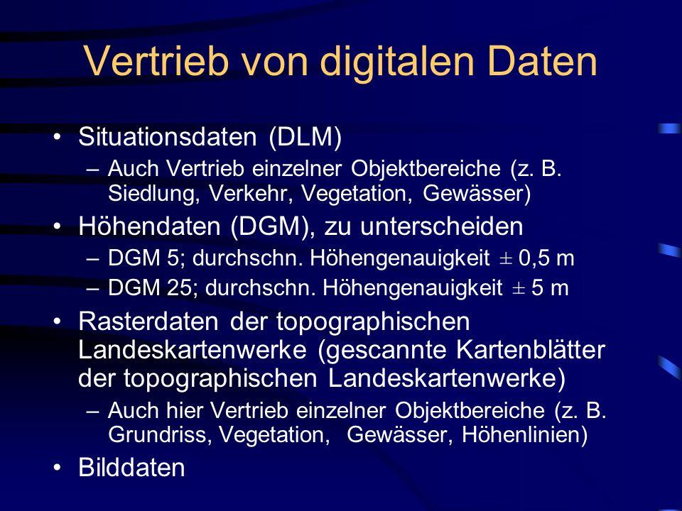 Vertrieb von digitalen Daten