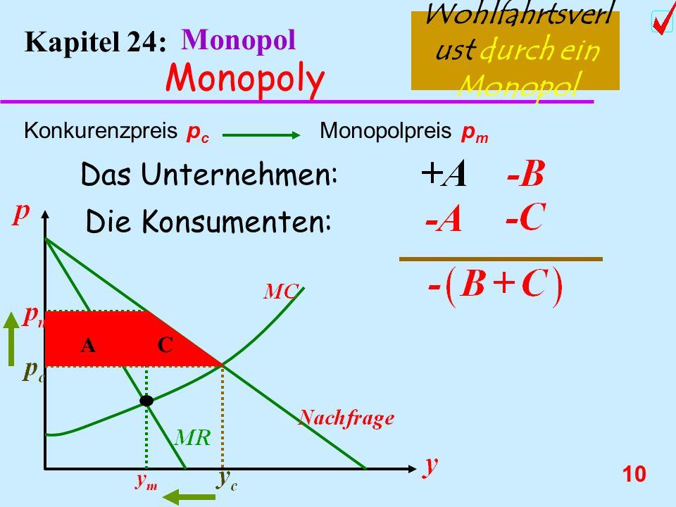 Wohlfahrtsverlust durch ein Monopol