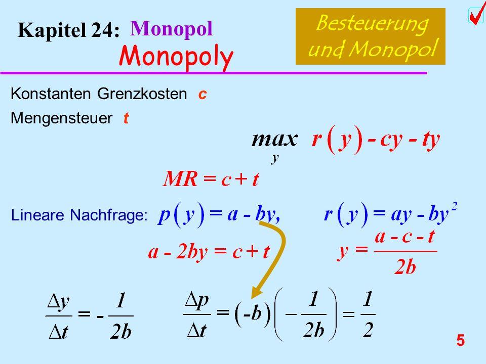 Besteuerung und Monopol