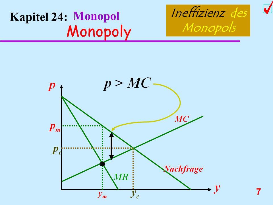 Ineffizienz des Monopols