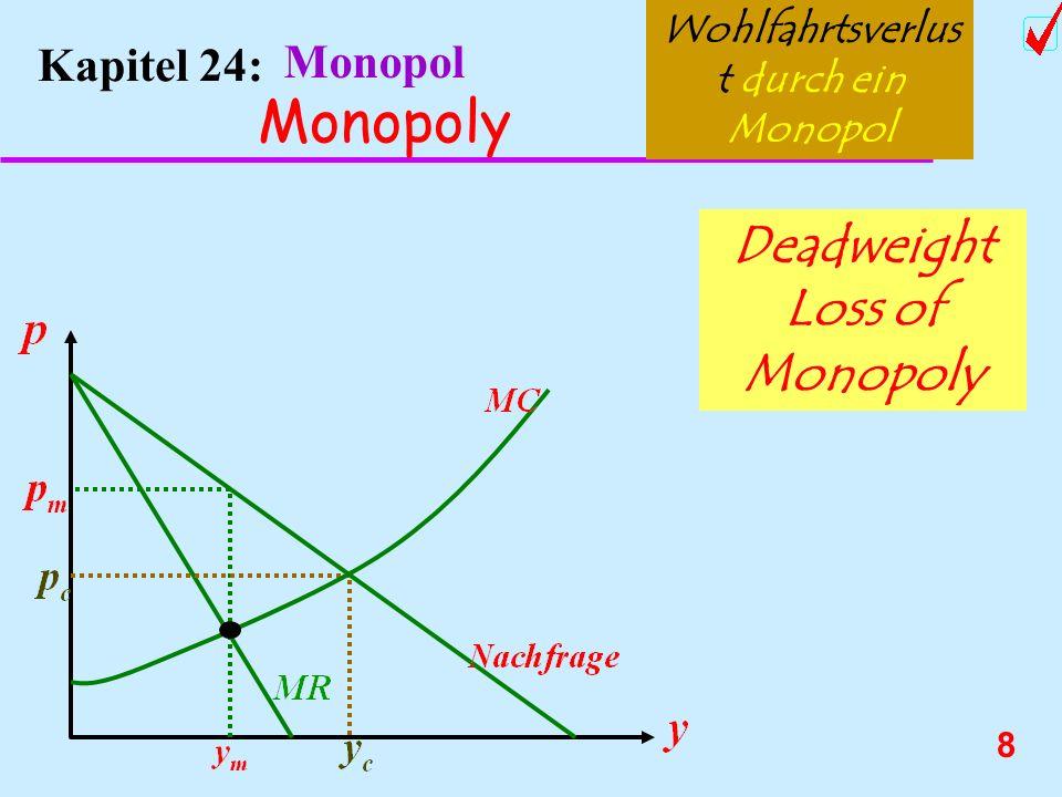 Wohlfahrtsverlust durch ein Monopol Deadweight Loss of Monopoly